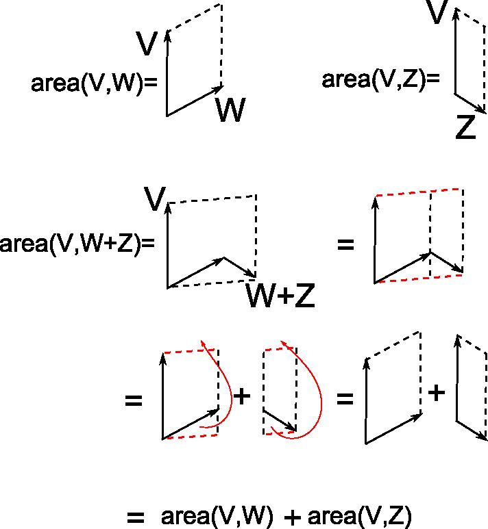 Area-additive-proof-SCHUTZ114-2