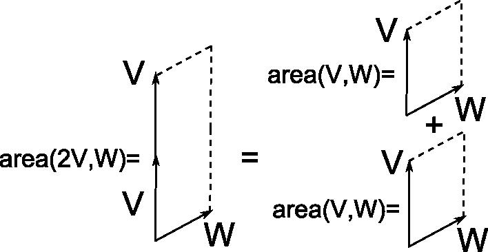 area-addition