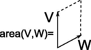 parallelo-area