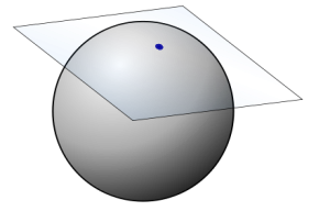 440px-Image_Tangent-plane